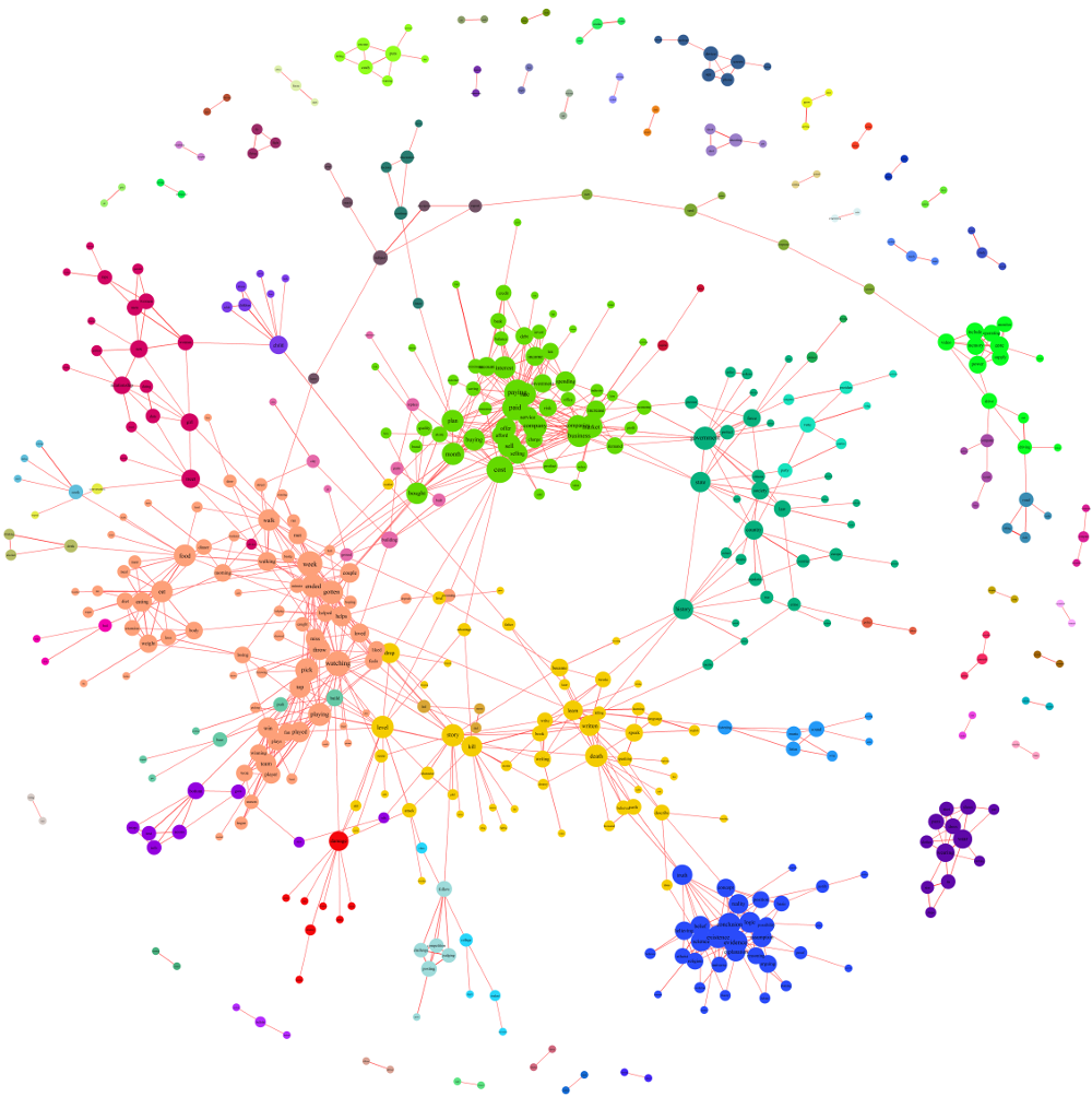 Addressing Public Health Issues with Social Network Analysis
